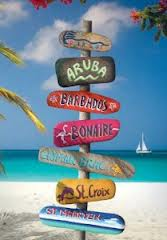 travel destinations sign post