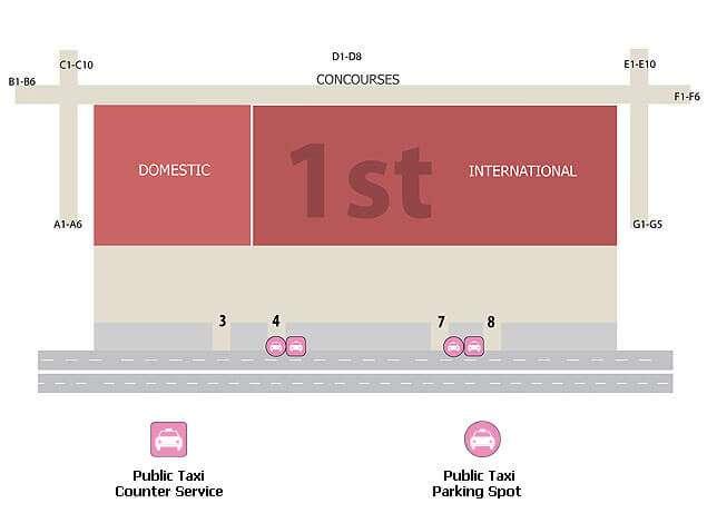 Bangkok Airport Public Taxi Map