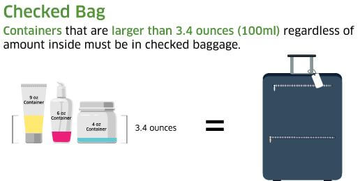 Checked Bags