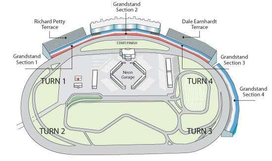 Special events at las vegas motor speedway gr8 travel tips for Las vegas motor speedway schedule