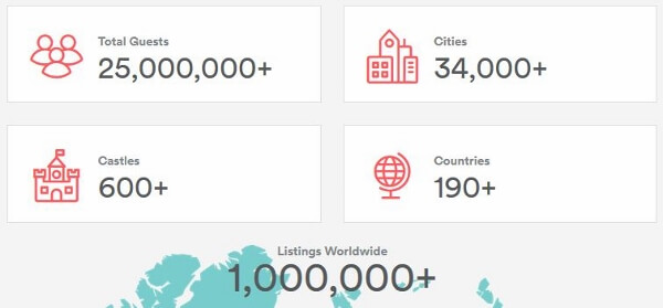 airbnb listings