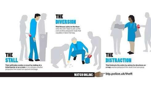 Pickpocket Tactics Chart
