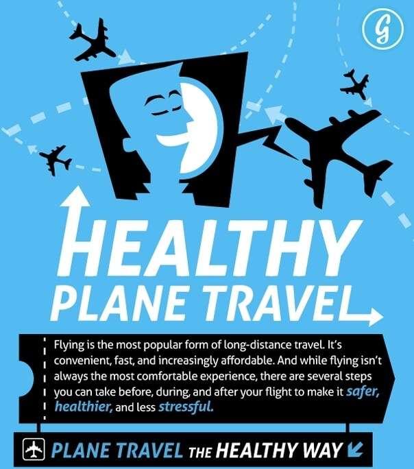 Healthy Plane Travel Tips