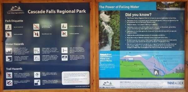 Cascade Falls Regional Park Information Sign