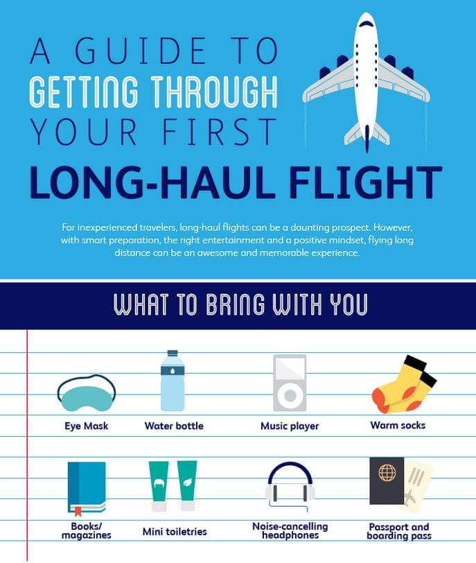 surviving-long-haul-flights