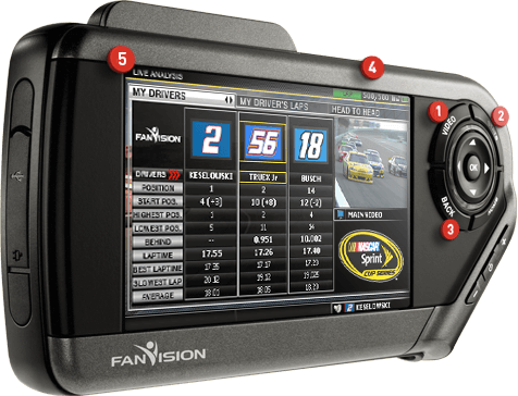 Fanvision Scanners