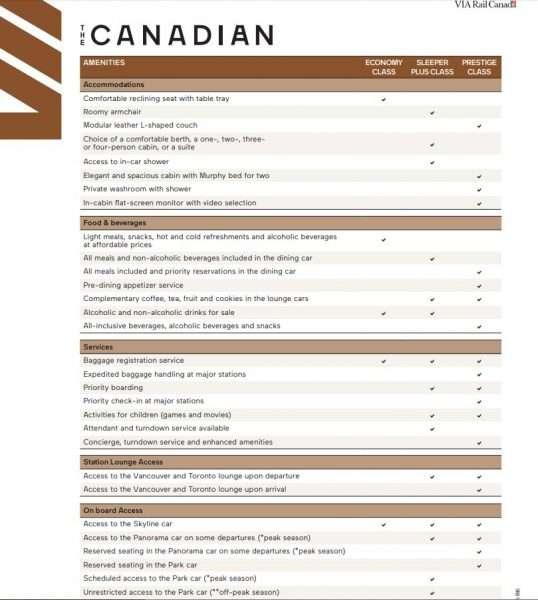 The Canadian Class Amenities